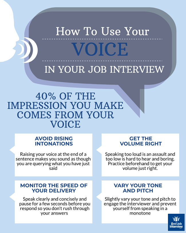 Infographic explaining how to effectively use your voice in a job interview