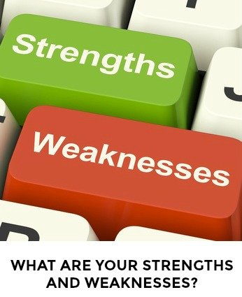 Strengths and weaknesses keyboard buttons with text
